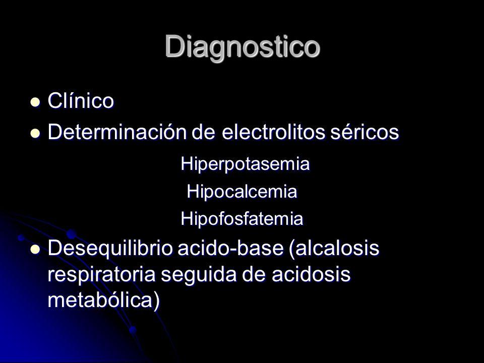 Diagnostico Clínico Determinación de electrolitos séricos