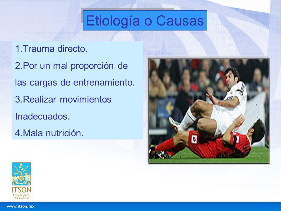 Etiología o Causas 1.Trauma directo. 2.Por un mal proporción de
