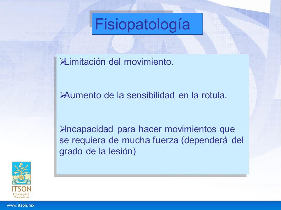 Fisiopatología Limitación del movimiento.