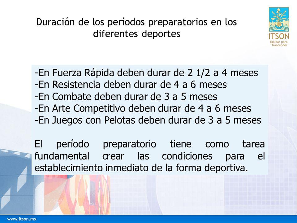 Duración de los períodos preparatorios en los diferentes deportes