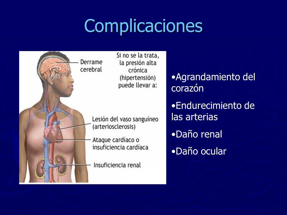 Complicaciones Agrandamiento del corazón