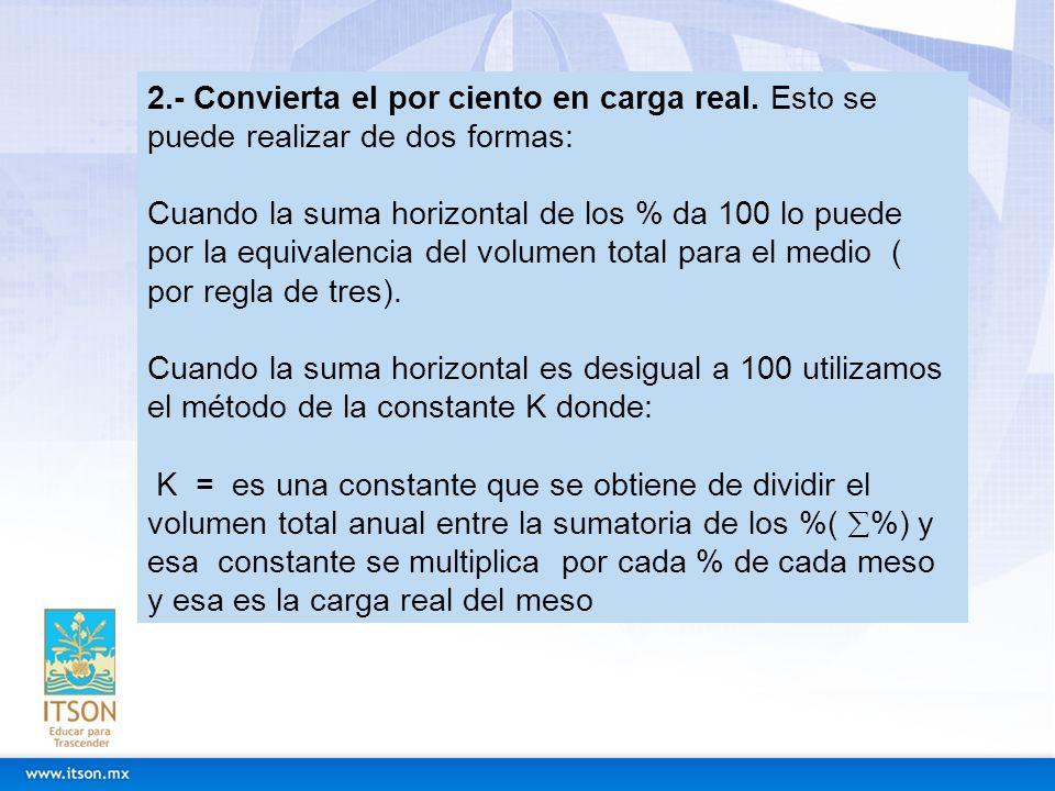 2. - Convierta el por ciento en carga real