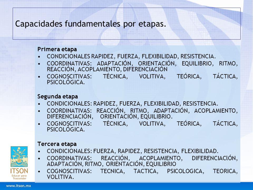 Capacidades fundamentales por etapas.