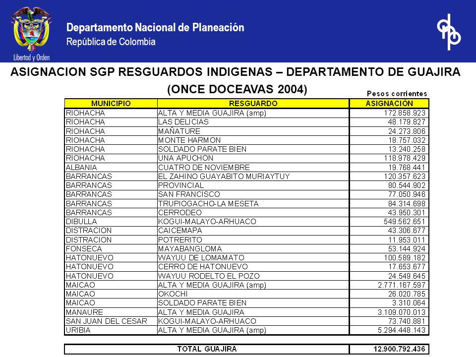 ASIGNACION SGP RESGUARDOS INDIGENAS – DEPARTAMENTO DE GUAJIRA