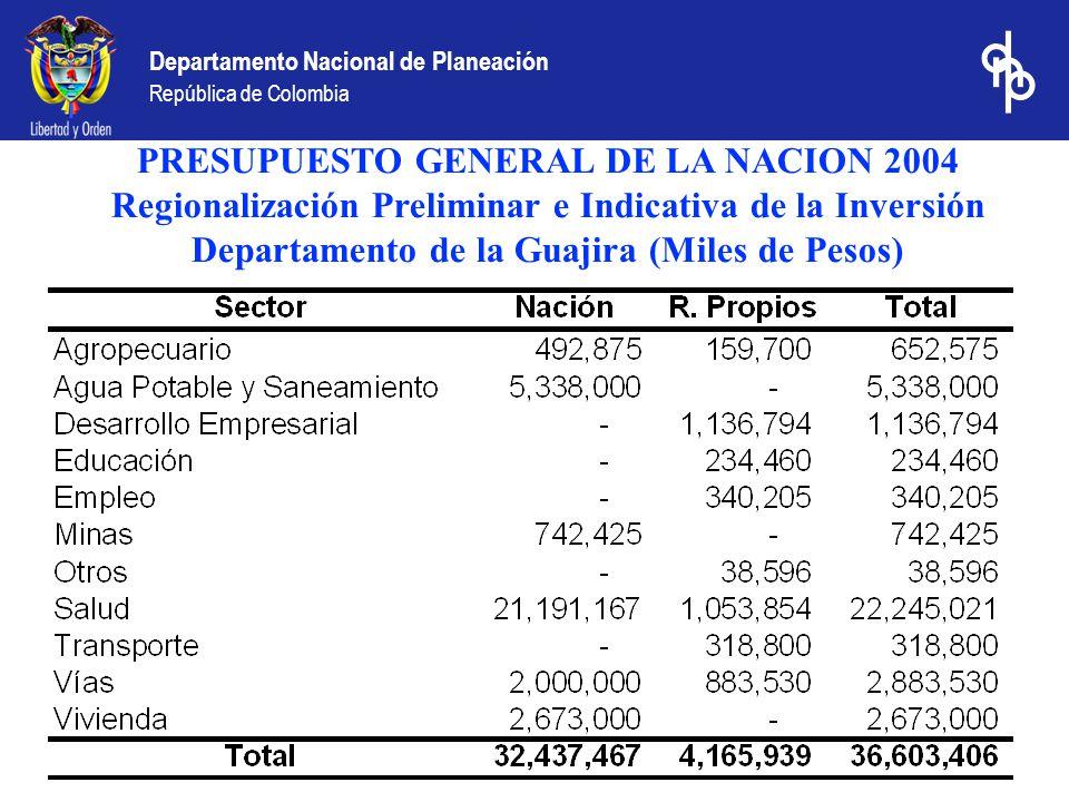 PRESUPUESTO GENERAL DE LA NACION 2004