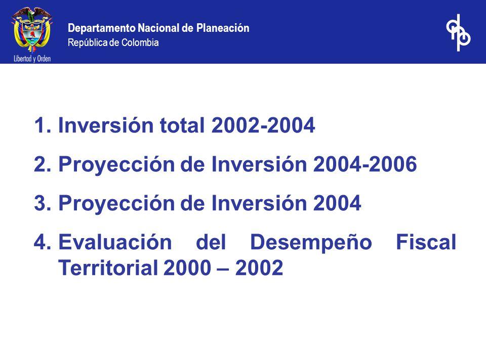 Inversión total 2002-2004 Proyección de Inversión 2004-2006.