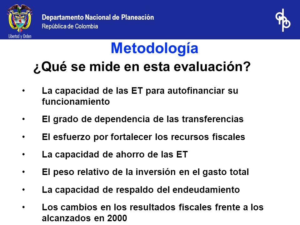 Metodología ¿Qué se mide en esta evaluación