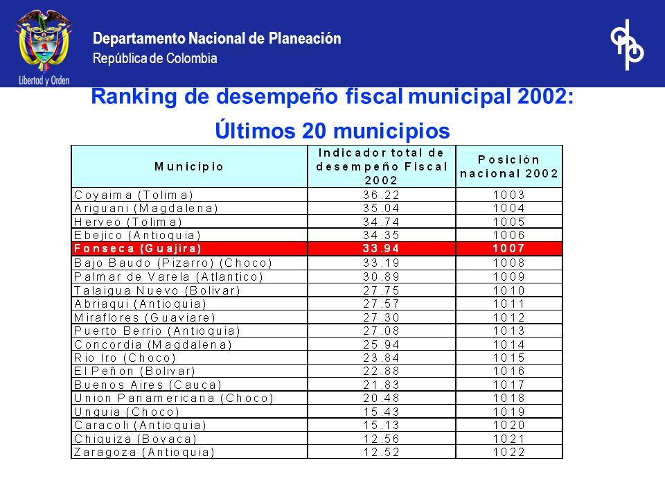 Ranking de desempeño fiscal municipal 2002: