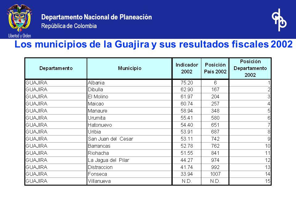 Los municipios de la Guajira y sus resultados fiscales 2002