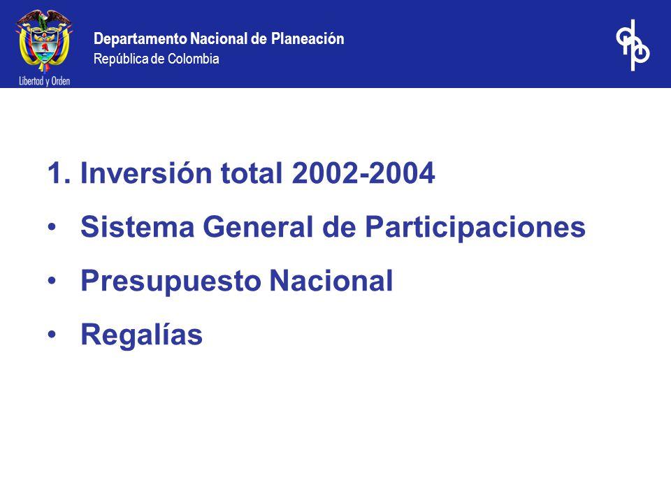 Inversión total 2002-2004 Sistema General de Participaciones Presupuesto Nacional Regalías