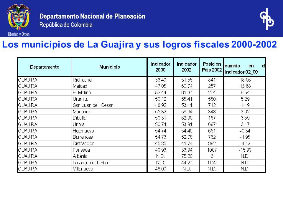 Los municipios de La Guajira y sus logros fiscales 2000-2002