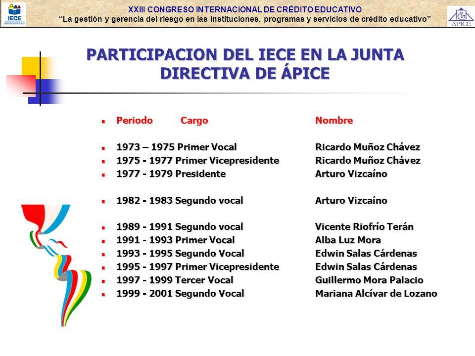 PARTICIPACION DEL IECE EN LA JUNTA DIRECTIVA DE ÁPICE