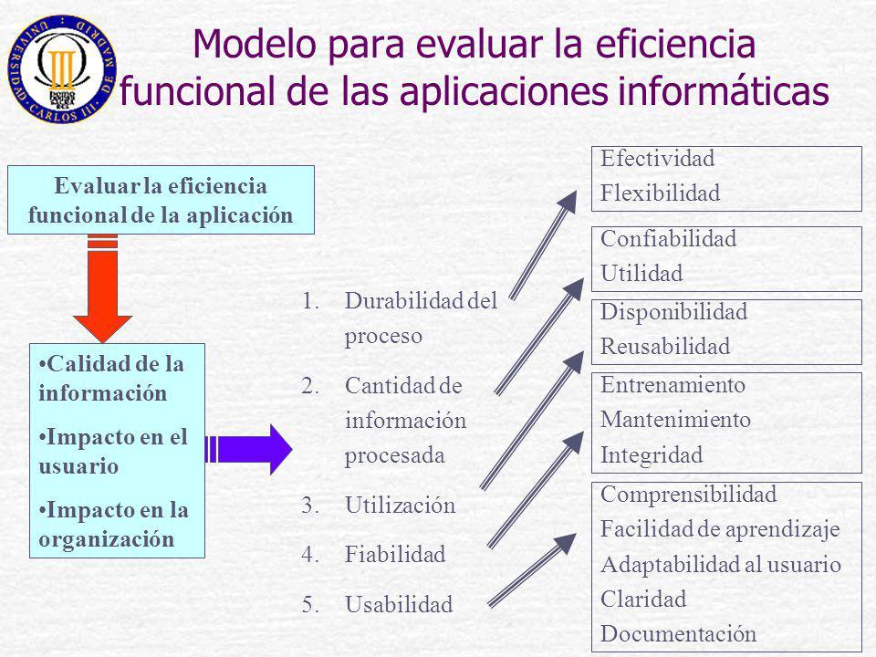 Evaluar la eficiencia funcional de la aplicación