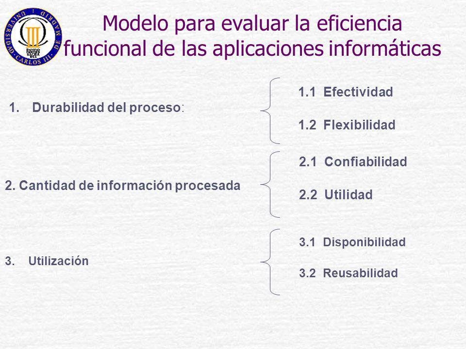 Modelo para evaluar la eficiencia funcional de las aplicaciones informáticas