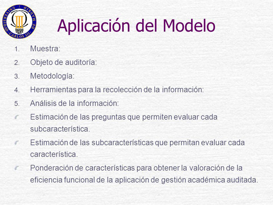 Aplicación del Modelo Muestra: Objeto de auditoría: Metodología: