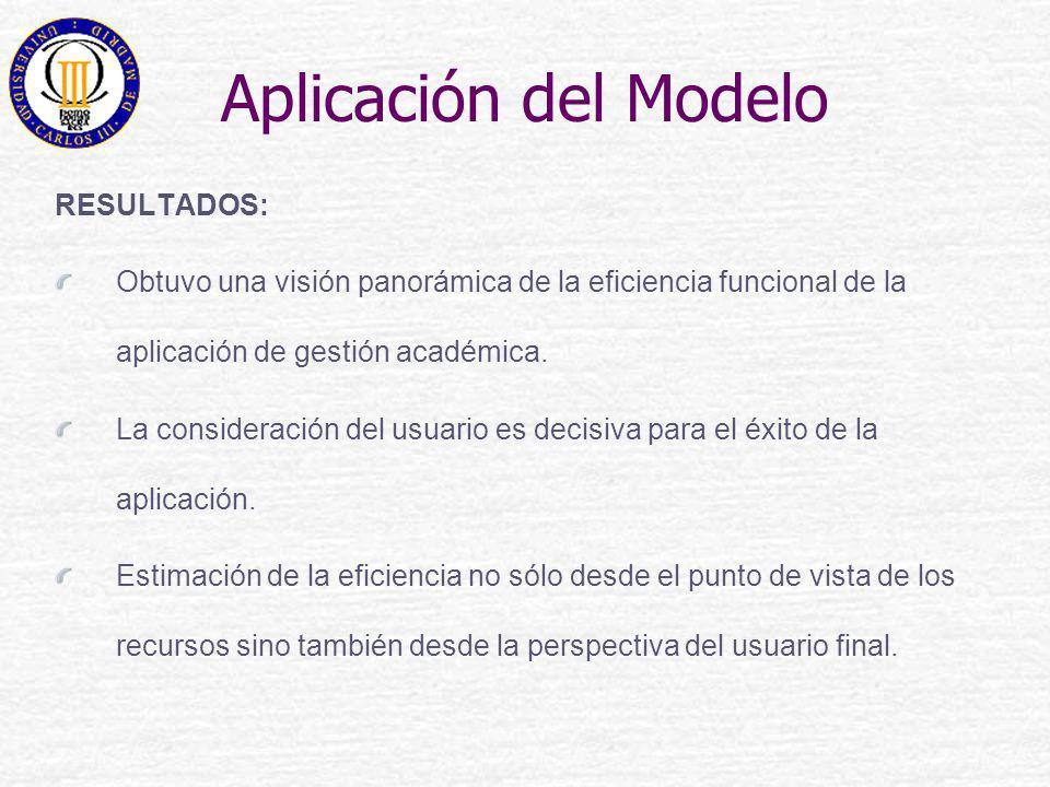 Aplicación del Modelo RESULTADOS: