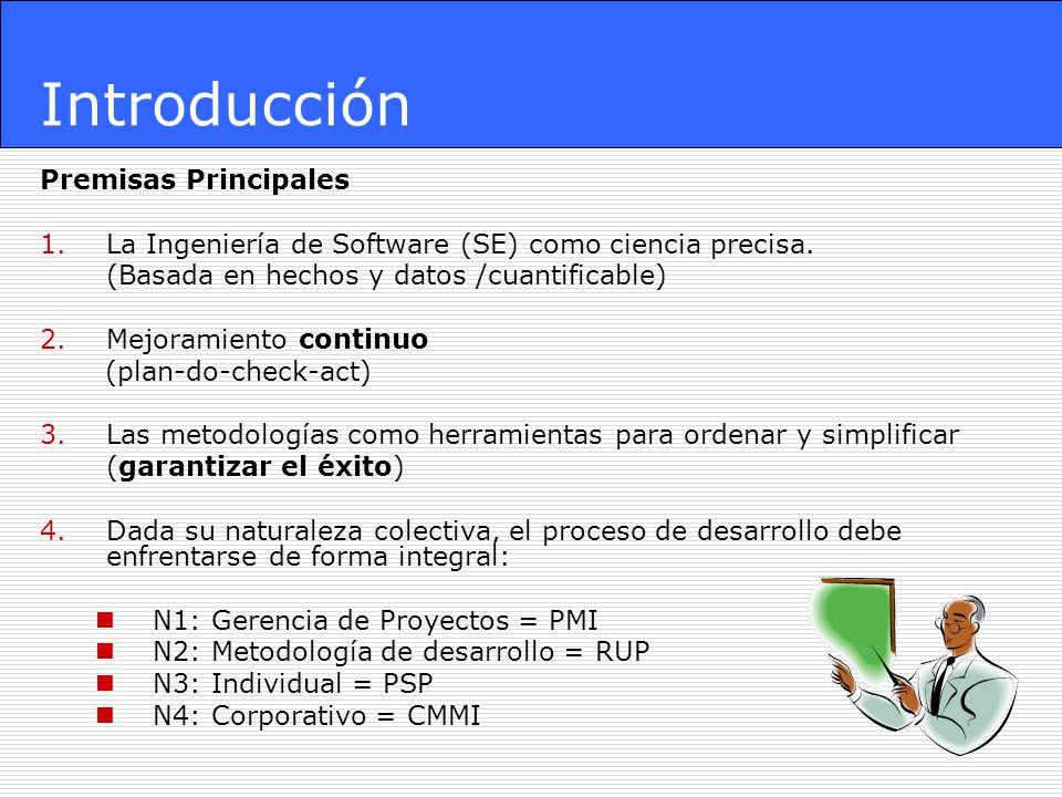 Introducción Premisas Principales