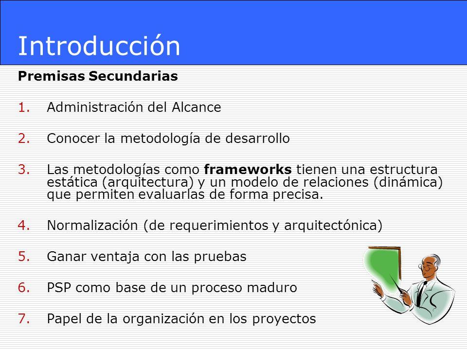 Introducción Premisas Secundarias Administración del Alcance