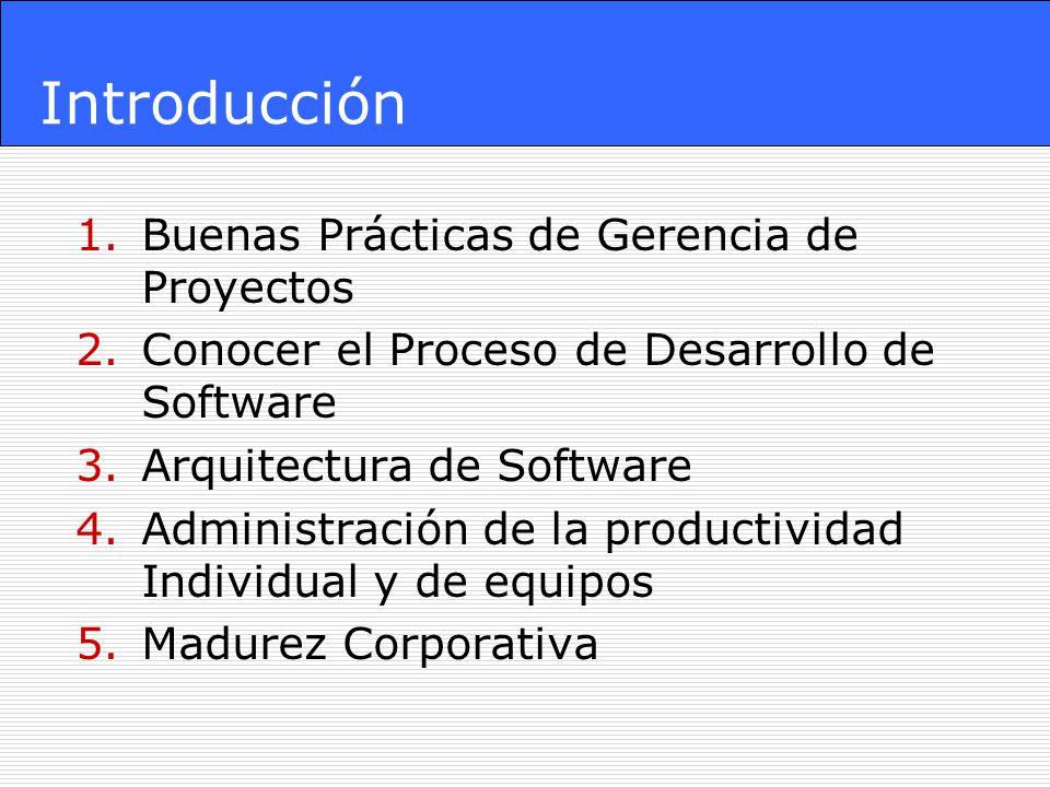 Introducción Buenas Prácticas de Gerencia de Proyectos