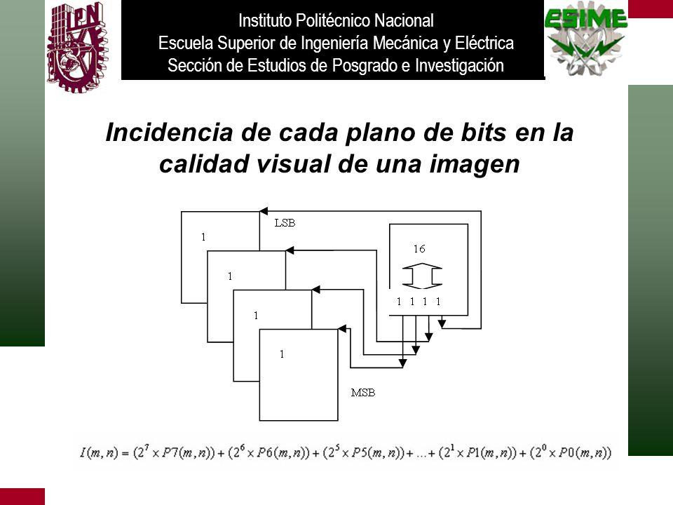 Incidencia de cada plano de bits en la calidad visual de una imagen