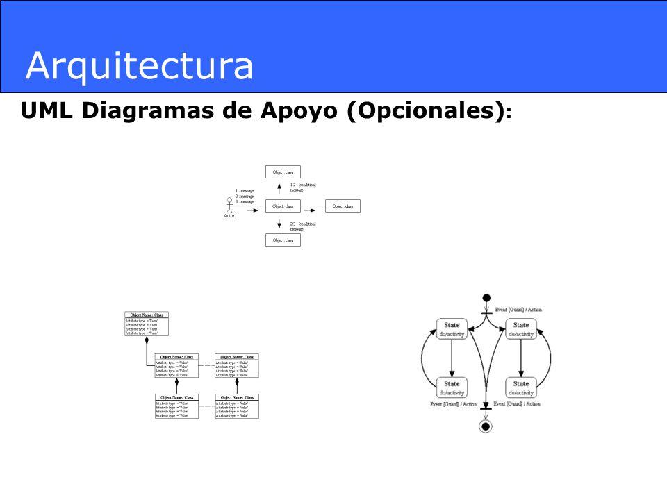Arquitectura UML Diagramas de Apoyo (Opcionales):