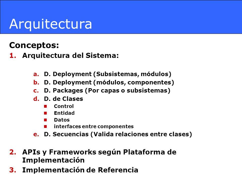 Arquitectura Conceptos: Arquitectura del Sistema: