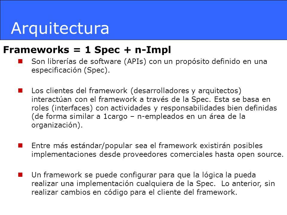 Arquitectura Frameworks = 1 Spec + n-Impl