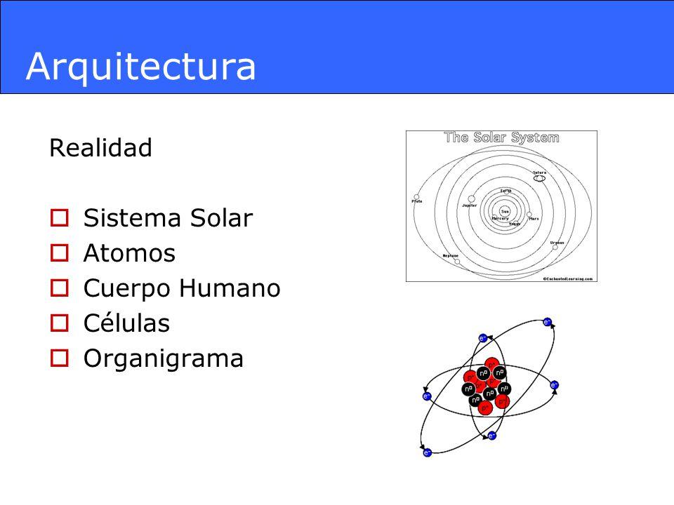 Arquitectura Realidad Sistema Solar Atomos Cuerpo Humano Células