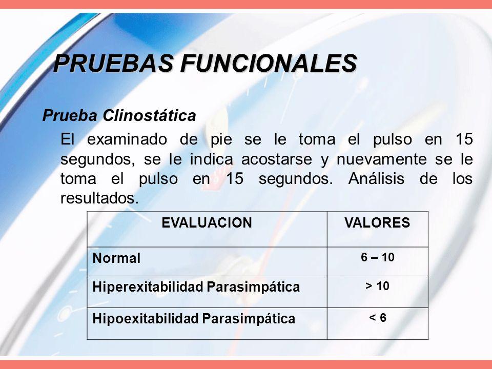 PRUEBAS FUNCIONALES Prueba Clinostática