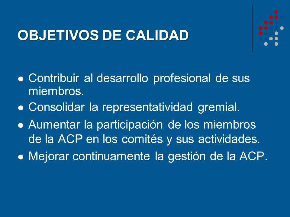 OBJETIVOS DE CALIDAD Contribuir al desarrollo profesional de sus miembros. Consolidar la representatividad gremial.