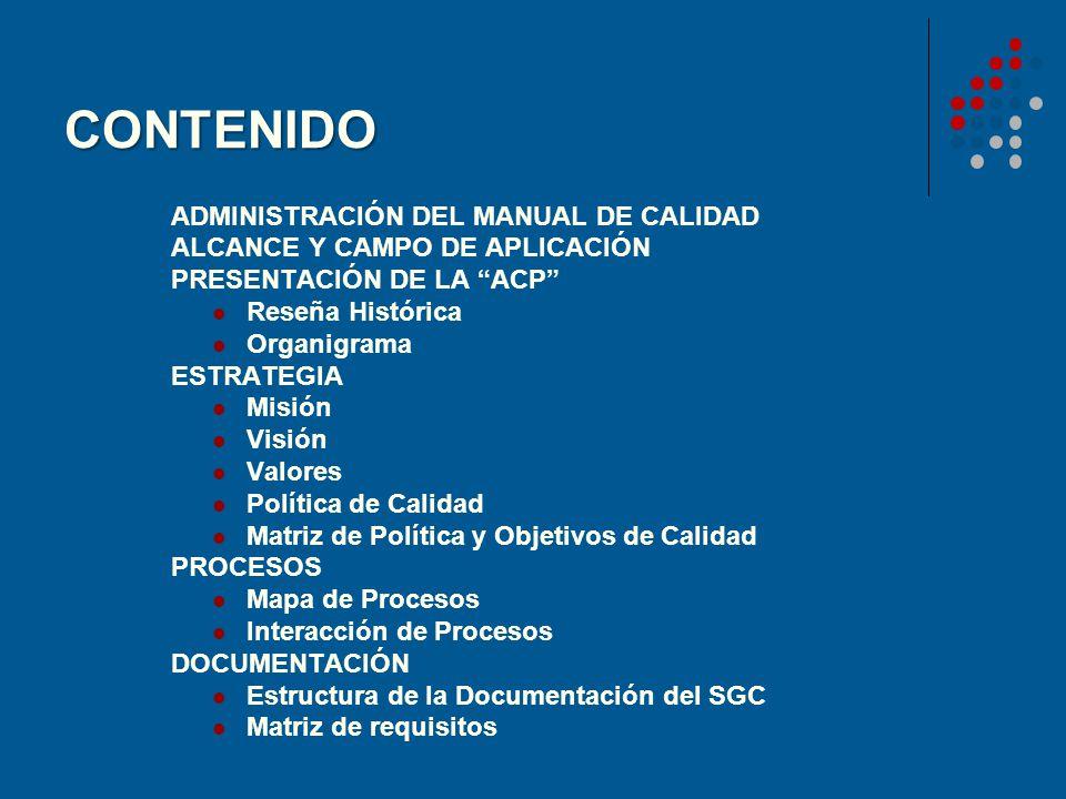 CONTENIDO ADMINISTRACIÓN DEL MANUAL DE CALIDAD