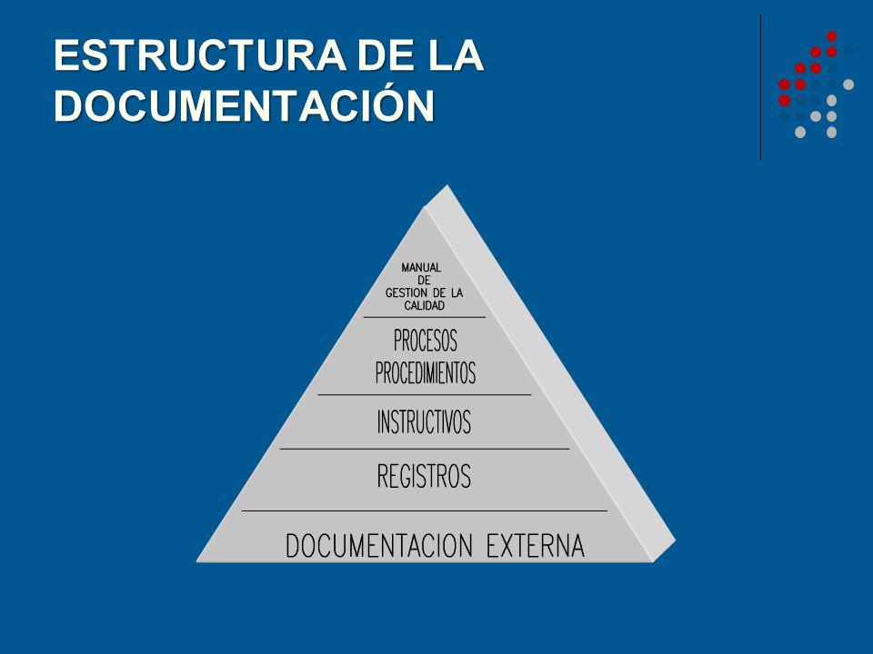 ESTRUCTURA DE LA DOCUMENTACIÓN