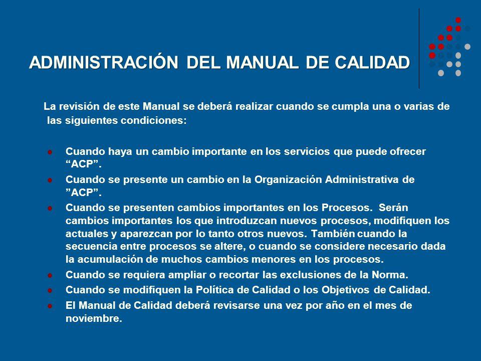 ADMINISTRACIÓN DEL MANUAL DE CALIDAD