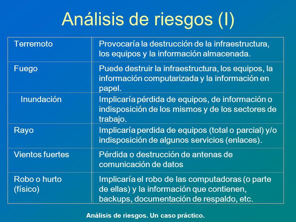 Análisis de riesgos (I)