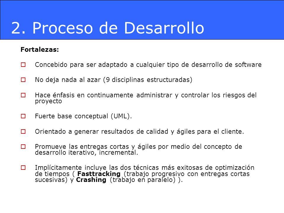 2. Proceso de Desarrollo Fortalezas:
