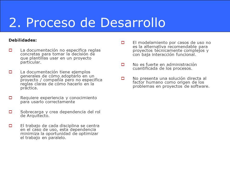 2. Proceso de Desarrollo Debilidades: