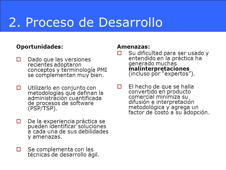 2. Proceso de Desarrollo Oportunidades: