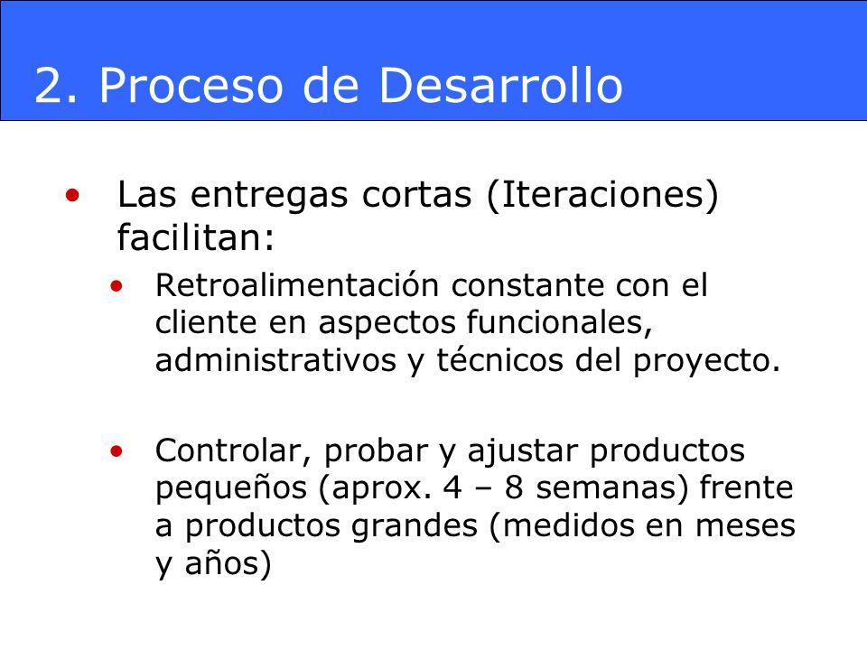 2. Proceso de Desarrollo Las entregas cortas (Iteraciones) facilitan: