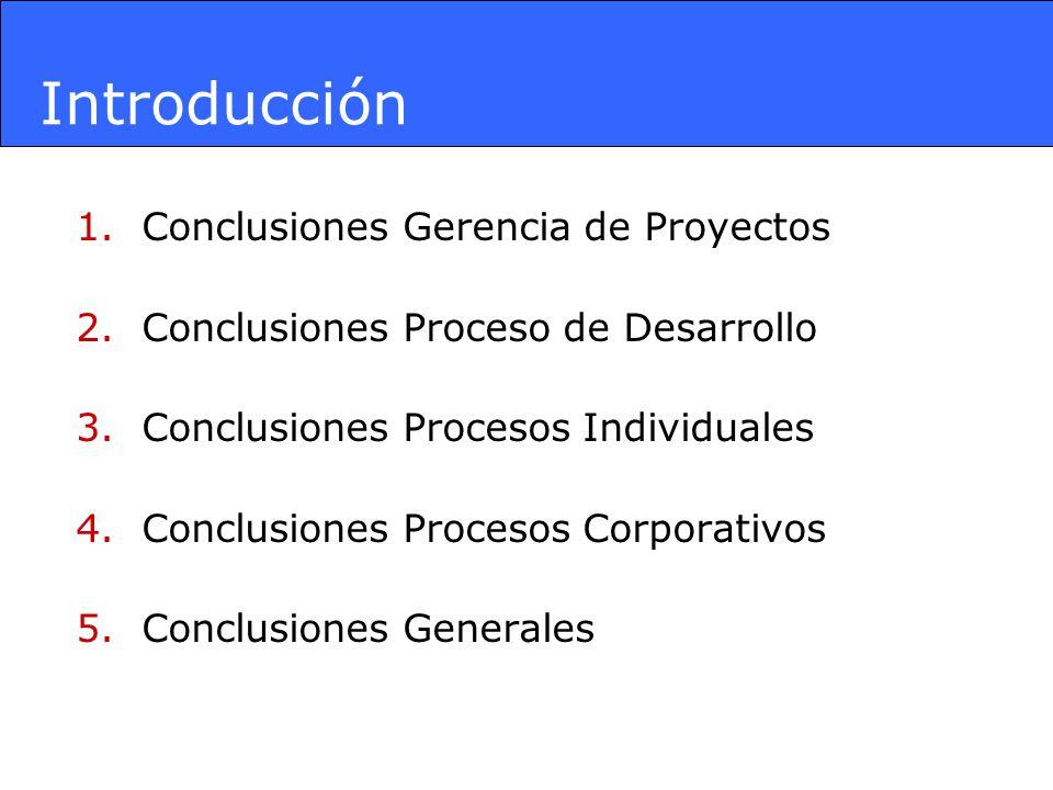 Introducción Conclusiones Gerencia de Proyectos