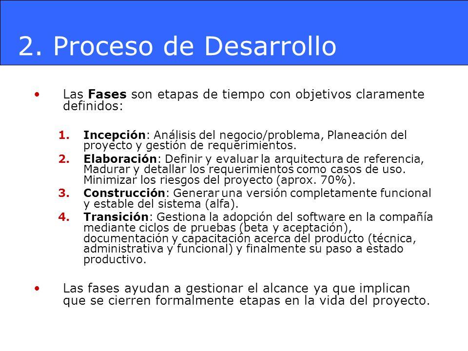 2. Proceso de Desarrollo Las Fases son etapas de tiempo con objetivos claramente definidos: