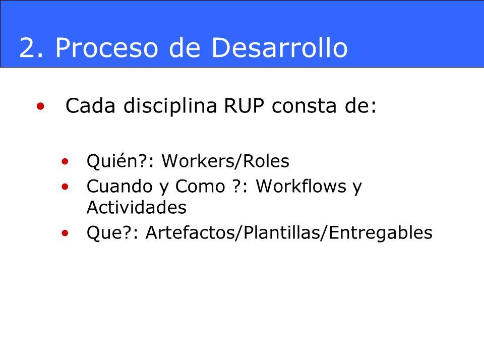 2. Proceso de Desarrollo Cada disciplina RUP consta de: