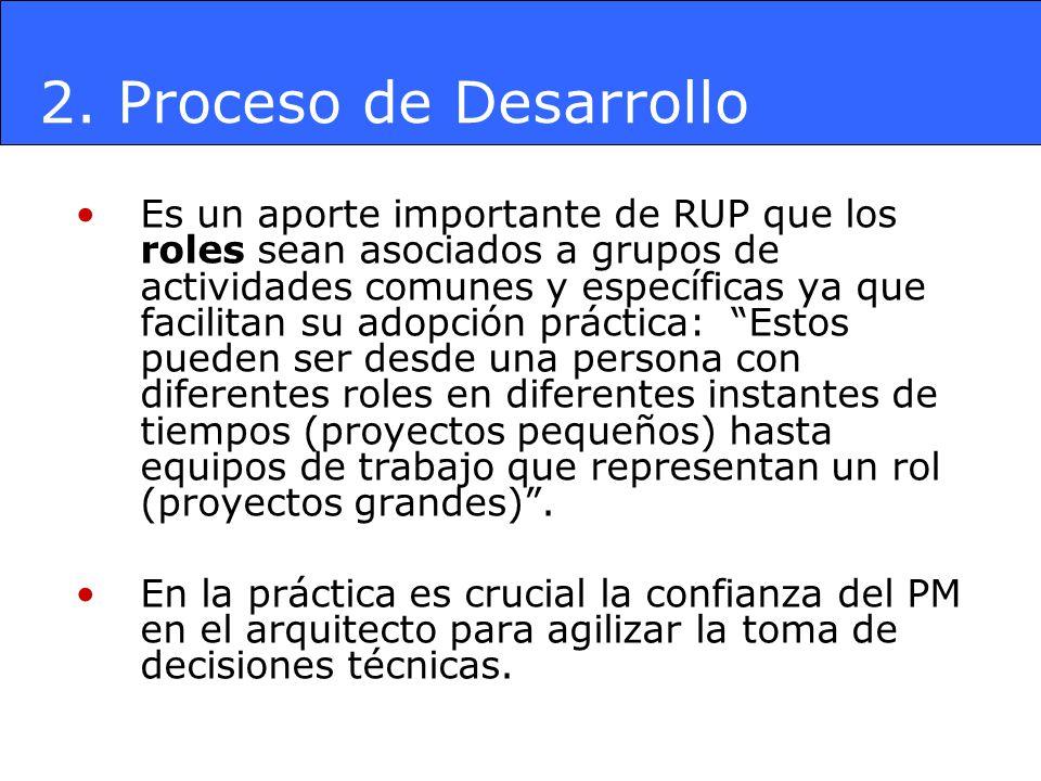 2. Proceso de Desarrollo