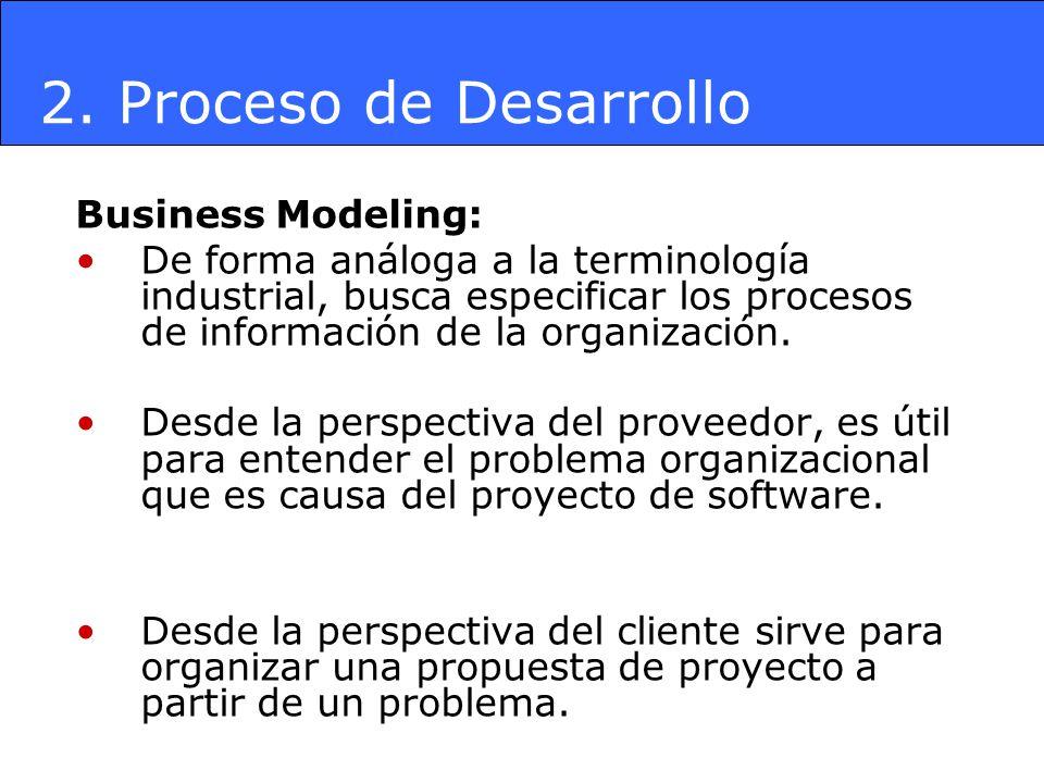2. Proceso de Desarrollo Business Modeling: