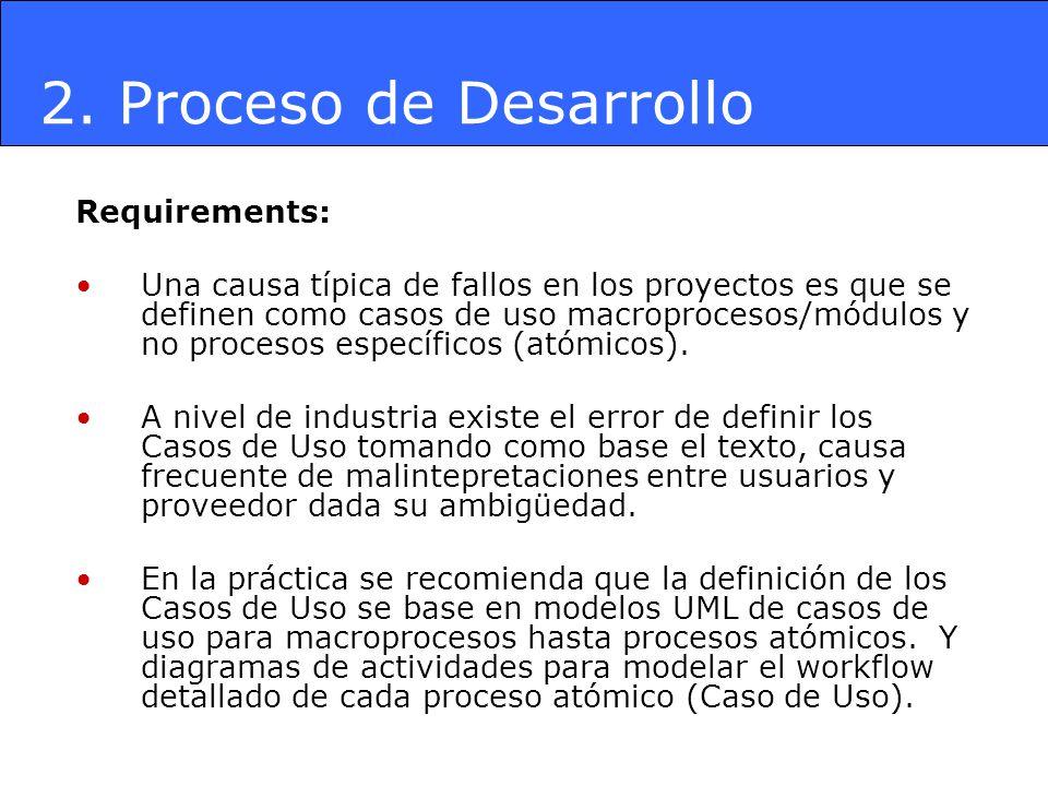 2. Proceso de Desarrollo Requirements: