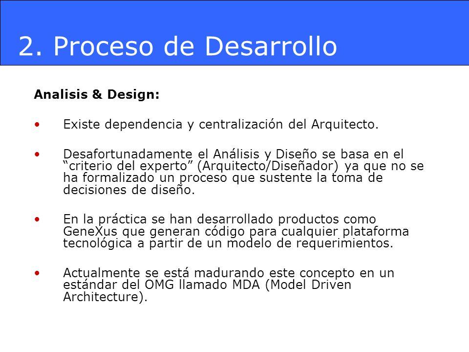 2. Proceso de Desarrollo Analisis & Design: