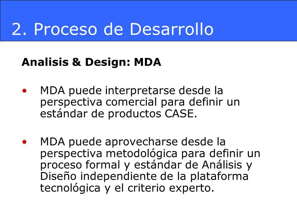2. Proceso de Desarrollo Analisis & Design: MDA