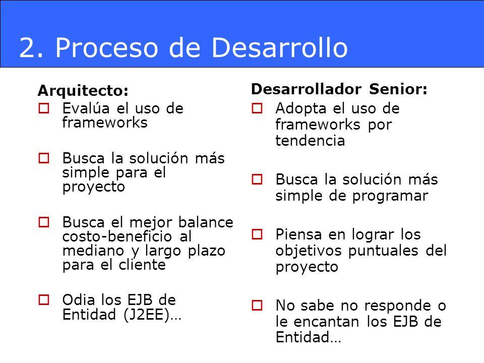 2. Proceso de Desarrollo Desarrollador Senior: Arquitecto: