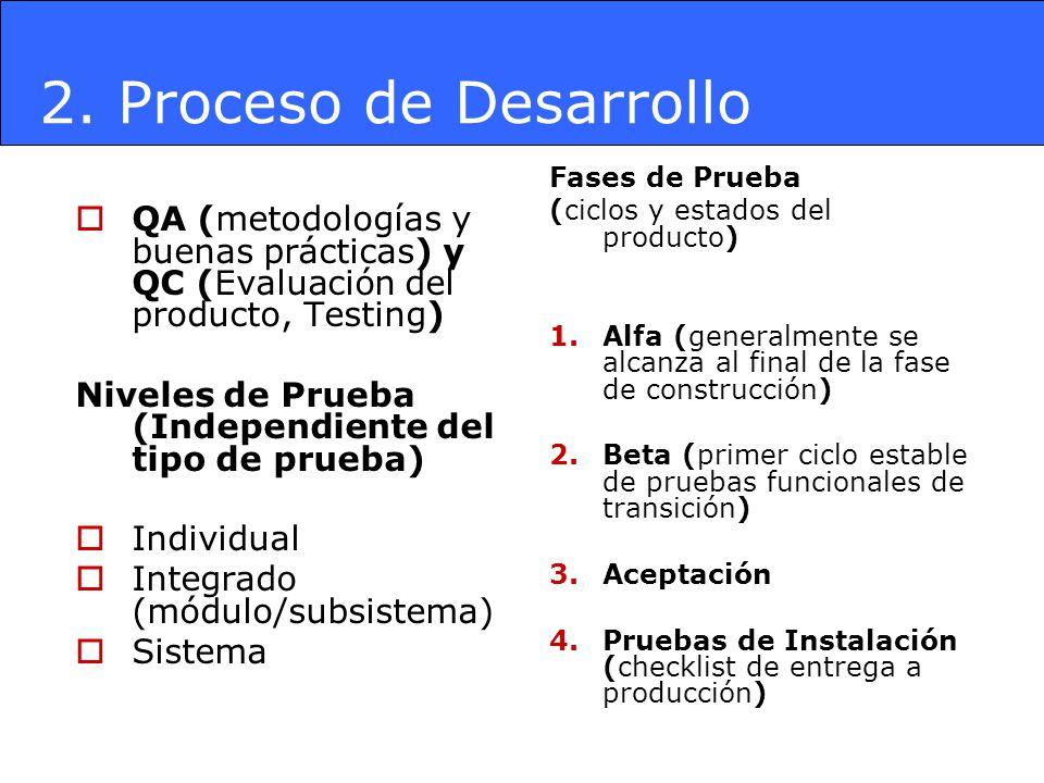 2. Proceso de Desarrollo Fases de Prueba. (ciclos y estados del producto) Alfa (generalmente se alcanza al final de la fase de construcción)