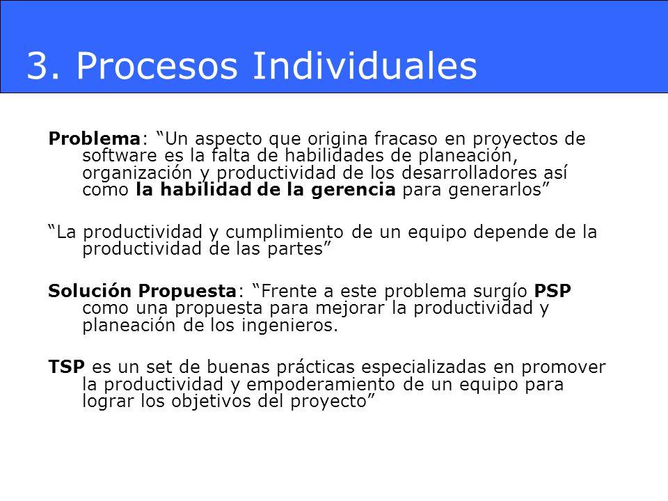 3. Procesos Individuales
