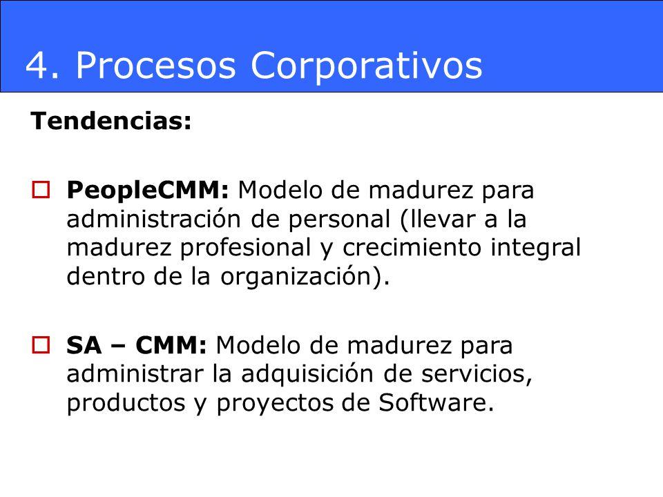 4. Procesos Corporativos